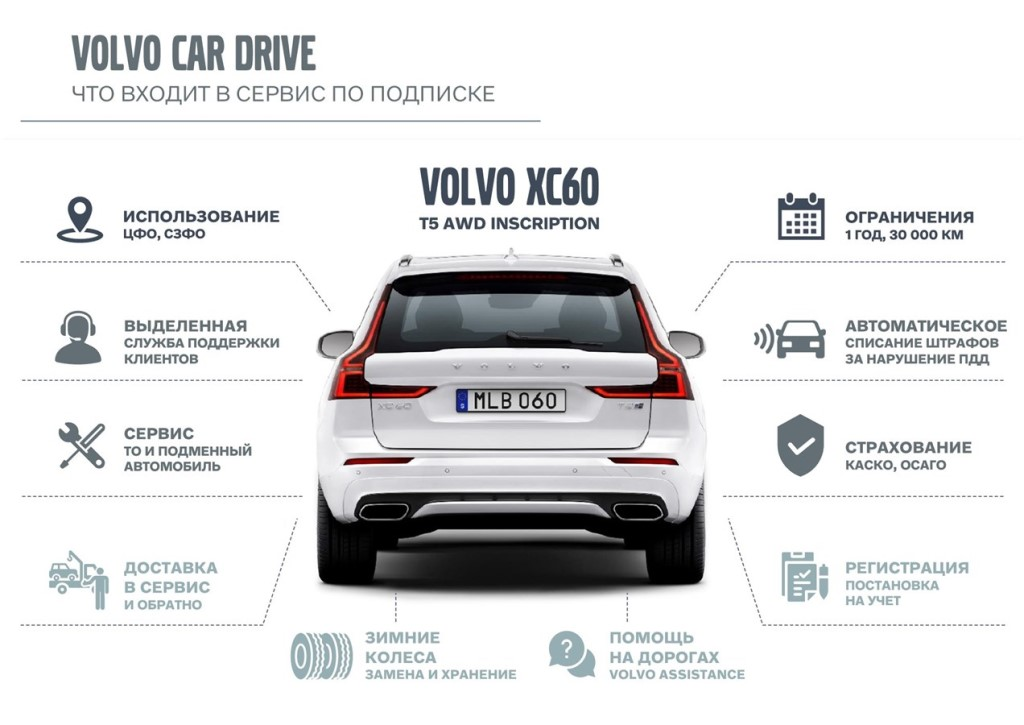 Volvo Car Drive: владей, не покупая!_foto